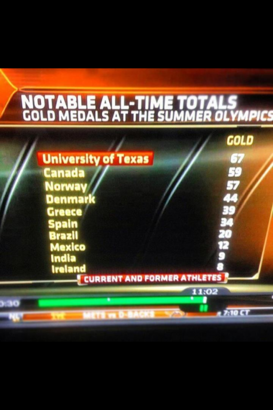 The University of Texas having more gold medals than most countries. TFM.