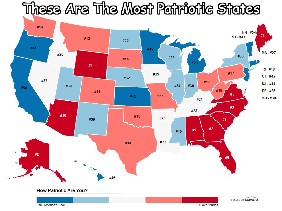 Total Frat Move This Ranking Of The Most Patriotic
